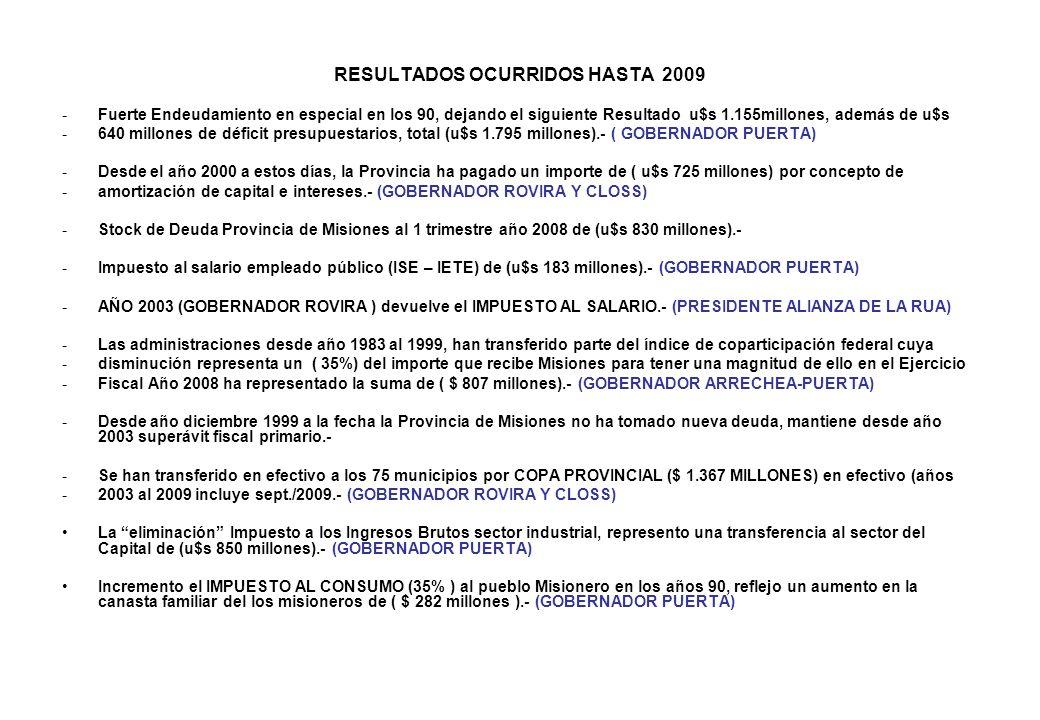 RESULTADOS OCURRIDOS HASTA 2009 -Fuerte Endeudamiento en especial en los 90, dejando el siguiente Resultado u$s 1.155millones, además de u$s -640 mill