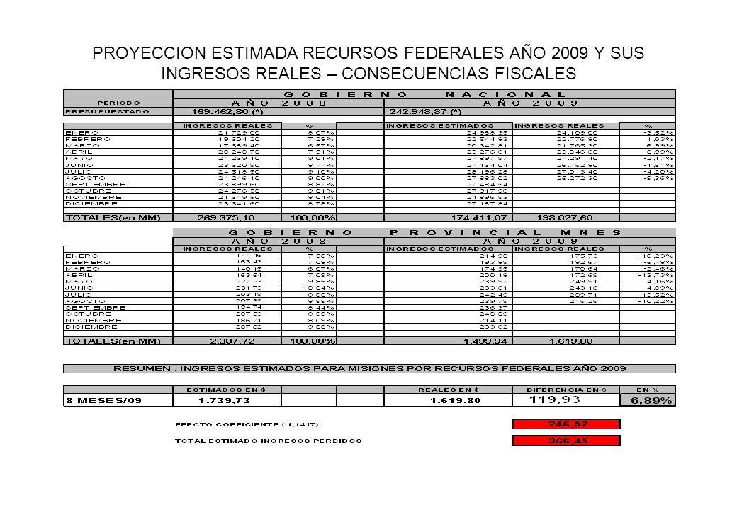 PROYECCION ESTIMADA RECURSOS FEDERALES AÑO 2009 Y SUS INGRESOS REALES – CONSECUENCIAS FISCALES