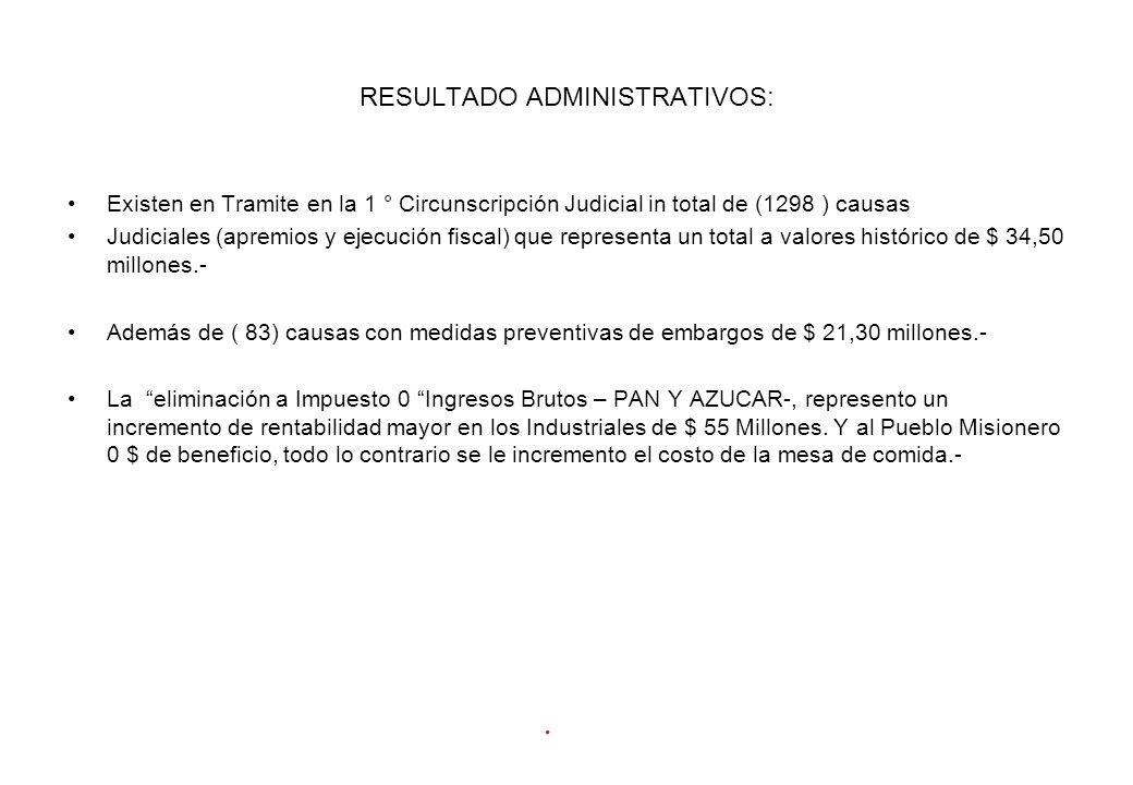 RESULTADO ADMINISTRATIVOS: Existen en Tramite en la 1 ° Circunscripción Judicial in total de (1298 ) causas Judiciales (apremios y ejecución fiscal) q