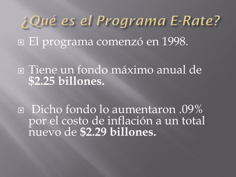 El programa comenzó en 1998. Tiene un fondo máximo anual de $2.25 billones.