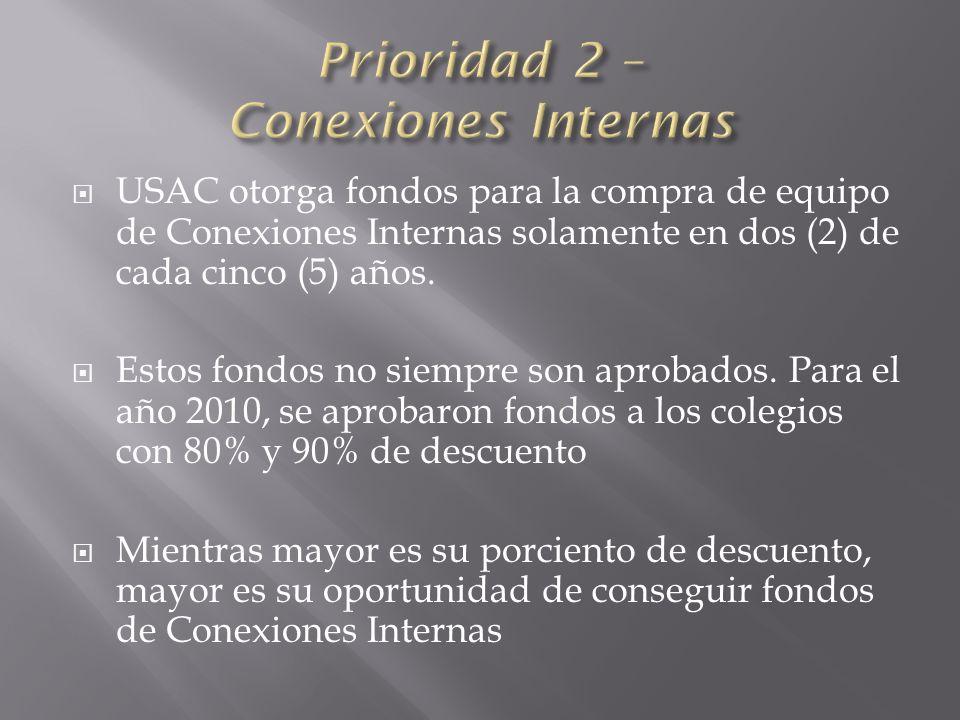 USAC otorga fondos para la compra de equipo de Conexiones Internas solamente en dos (2) de cada cinco (5) años.