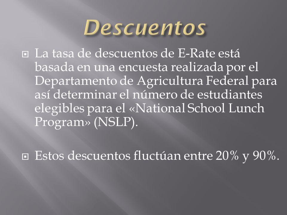 La tasa de descuentos de E-Rate está basada en una encuesta realizada por el Departamento de Agricultura Federal para así determinar el número de estudiantes elegibles para el «National School Lunch Program» (NSLP).