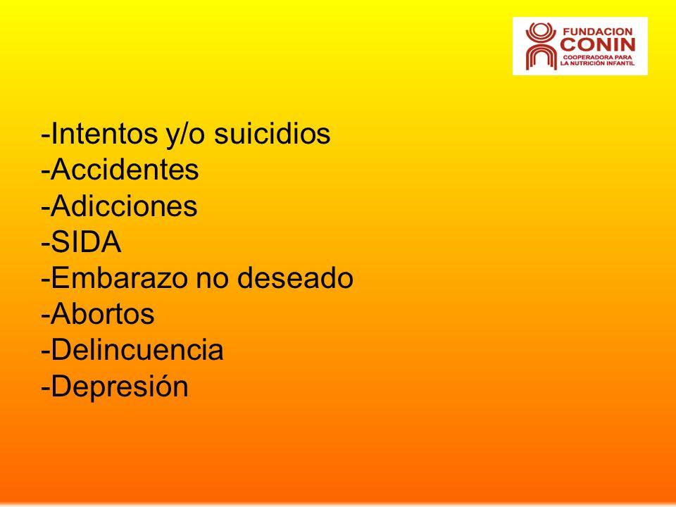 -Intentos y/o suicidios -Accidentes -Adicciones -SIDA -Embarazo no deseado -Abortos -Delincuencia -Depresión
