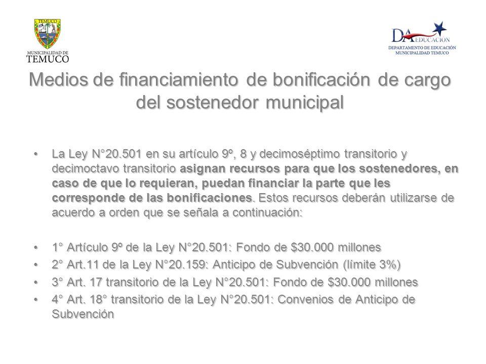 La Ley N°20.501 en su artículo 9º, 8 y decimoséptimo transitorio y decimoctavo transitorio asignan recursos para que los sostenedores, en caso de que lo requieran, puedan financiar la parte que les corresponde de las bonificaciones.