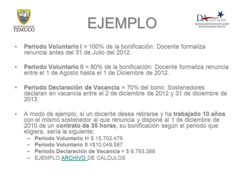 EJEMPLO Periodo Voluntario I = 100% de la bonificación: Docente formaliza renuncia antes del 31 de Julio del 2012.Periodo Voluntario I = 100% de la bo