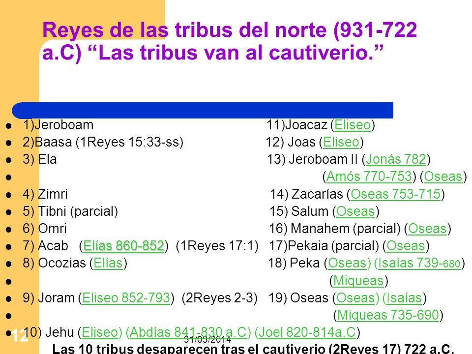 31/03/2014 12 Reyes de las tribus del norte (931-722 a.C) Las tribus van al cautiverio. 1)Jeroboam 11)Joacaz (Eliseo) 2)Baasa (1Reyes 15:33-ss) 12) Jo