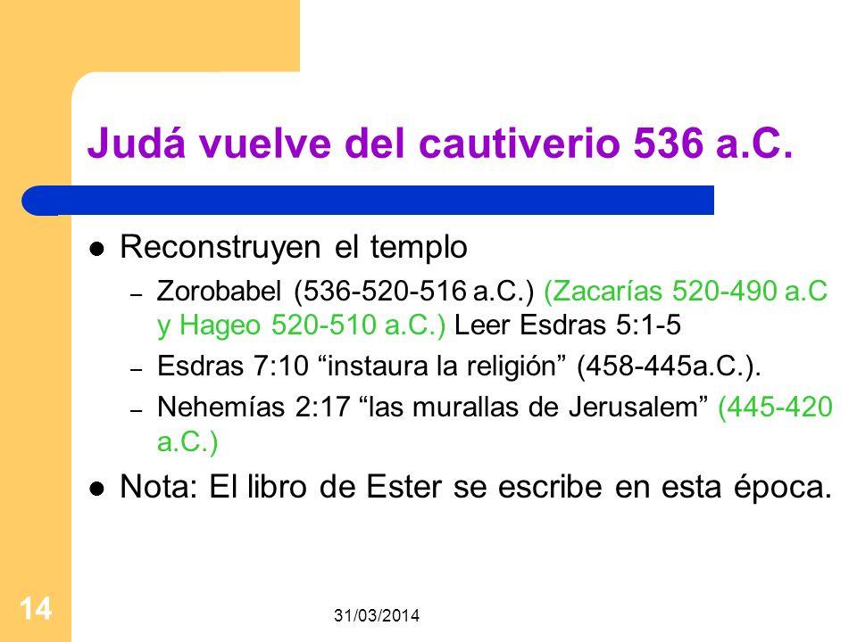 31/03/2014 14 Judá vuelve del cautiverio 536 a.C. Reconstruyen el templo – Zorobabel (536-520-516 a.C.) (Zacarías 520-490 a.C y Hageo 520-510 a.C.) Le