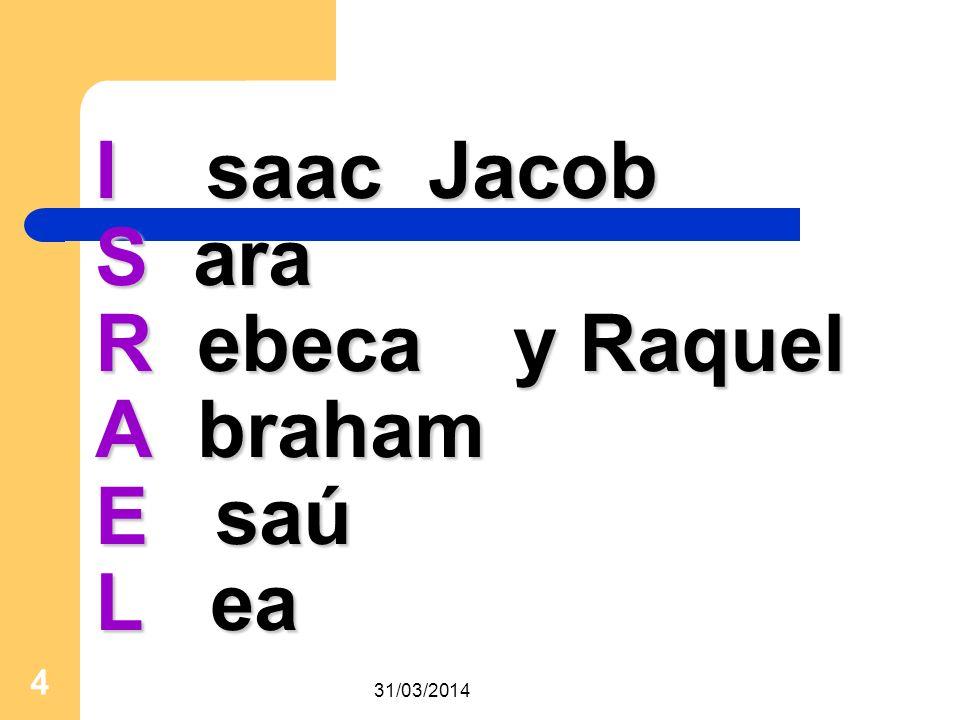 31/03/2014 4 I saac Jacob S ara R ebeca y Raquel A braham E saú L ea