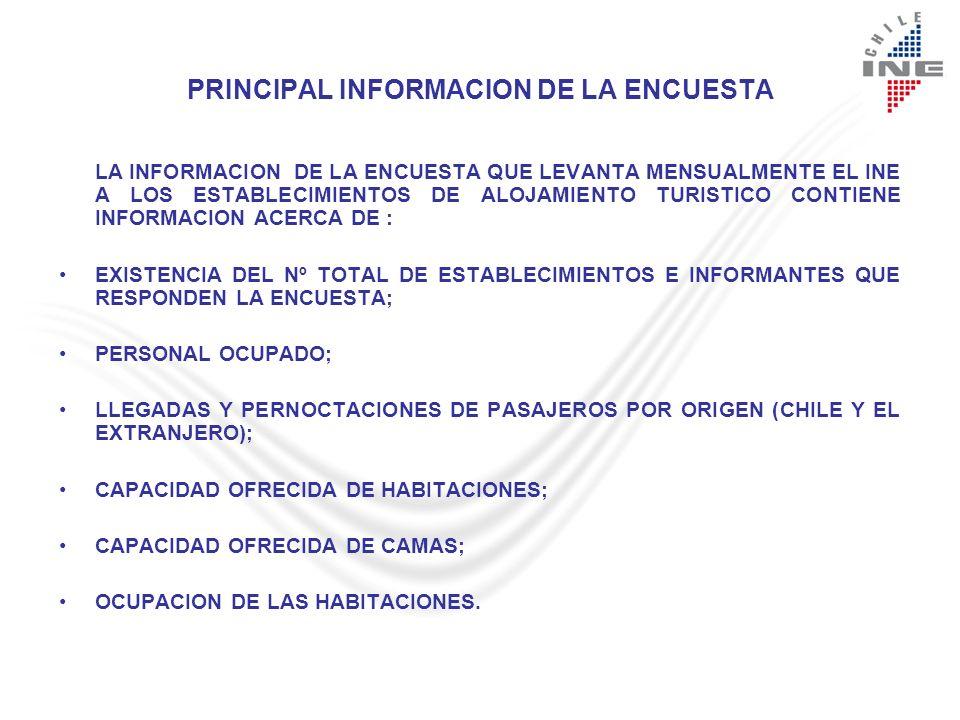 PRINCIPAL INFORMACION DE LA ENCUESTA LA INFORMACION DE LA ENCUESTA QUE LEVANTA MENSUALMENTE EL INE A LOS ESTABLECIMIENTOS DE ALOJAMIENTO TURISTICO CONTIENE INFORMACION ACERCA DE : EXISTENCIA DEL Nº TOTAL DE ESTABLECIMIENTOS E INFORMANTES QUE RESPONDEN LA ENCUESTA; PERSONAL OCUPADO; LLEGADAS Y PERNOCTACIONES DE PASAJEROS POR ORIGEN (CHILE Y EL EXTRANJERO); CAPACIDAD OFRECIDA DE HABITACIONES; CAPACIDAD OFRECIDA DE CAMAS; OCUPACION DE LAS HABITACIONES.