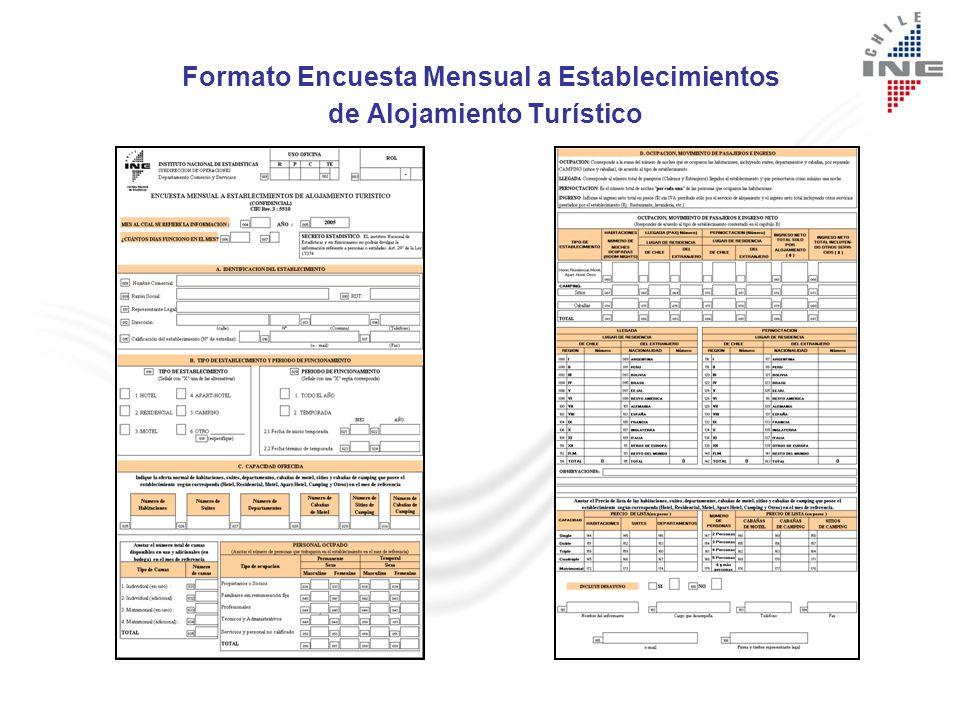 Nº de Establecimientos de Alojamiento Turístico Permanentes por Región Mayo 2006 Fuente: INE (P) Cifras Provisorías