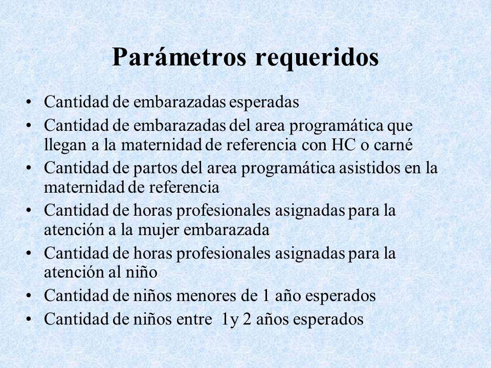 Parámetros requeridos Cantidad de embarazadas esperadas Cantidad de embarazadas del area programática que llegan a la maternidad de referencia con HC