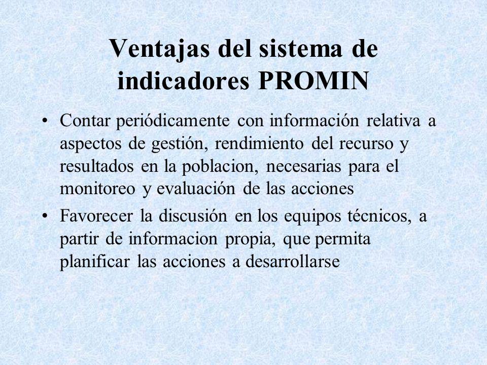 Ventajas del sistema de indicadores PROMIN Contar periódicamente con información relativa a aspectos de gestión, rendimiento del recurso y resultados