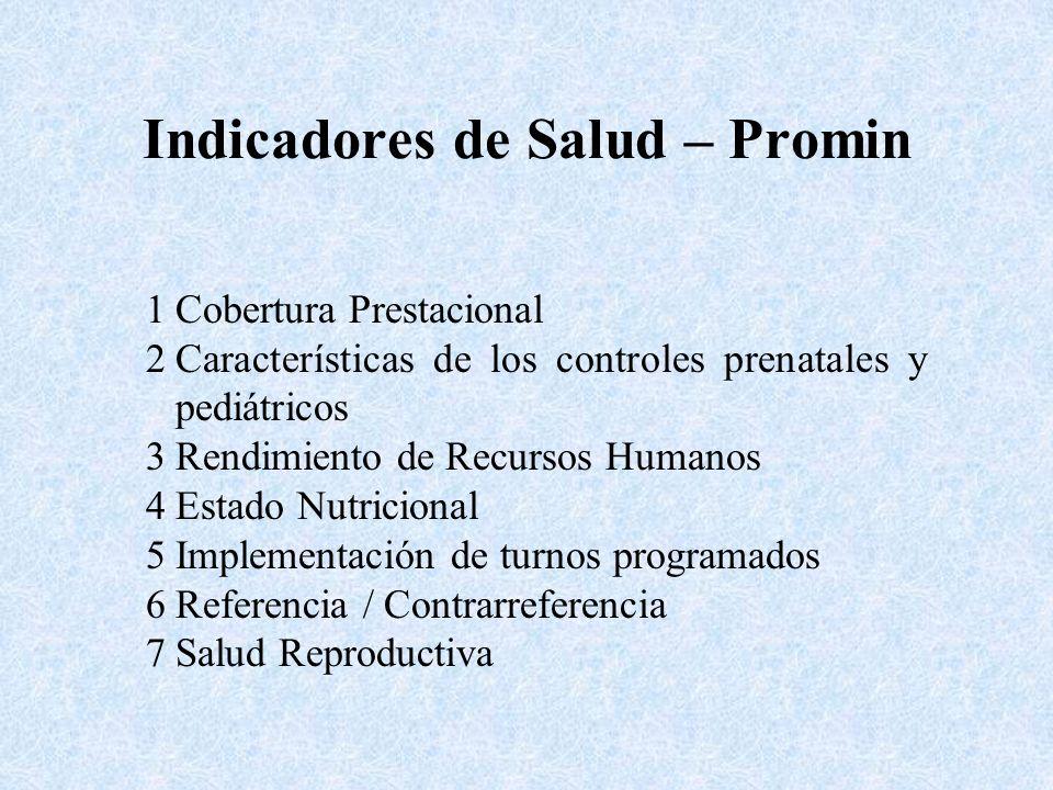 Indicadores de Salud – Promin 1Cobertura Prestacional 2Características de los controles prenatales y pediátricos 3Rendimiento de Recursos Humanos 4Est
