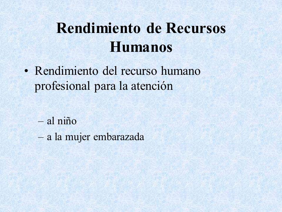 Rendimiento de Recursos Humanos Rendimiento del recurso humano profesional para la atención –al niño –a la mujer embarazada