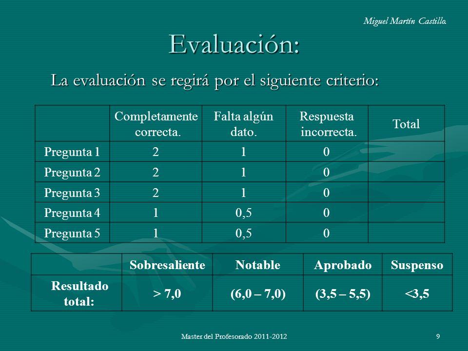 Master del Profesorado 2011-20129 Evaluación: La evaluación se regirá por el siguiente criterio: Completamente correcta. Falta algún dato. Respuesta i