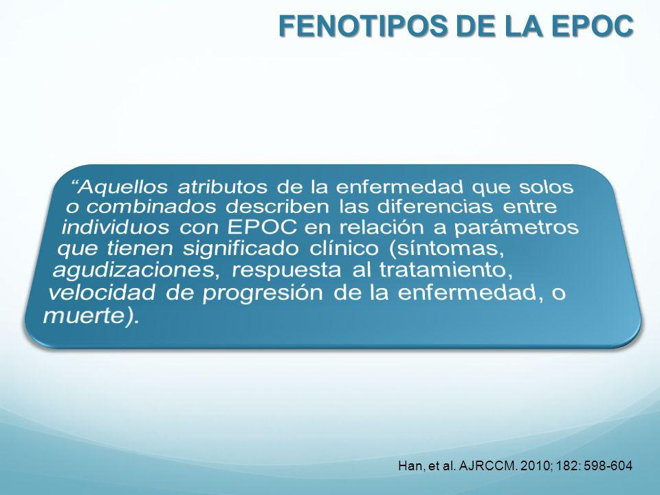 Han, et al. AJRCCM. 2010; 182: 598-604 FENOTIPOS DE LA EPOC