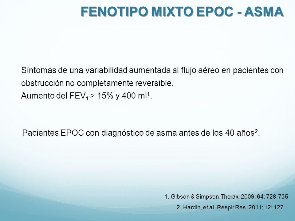 Síntomas de una variabilidad aumentada al flujo aéreo en pacientes con obstrucción no completamente reversible. Aumento del FEV 1 > 15% y 400 ml 1. Pa