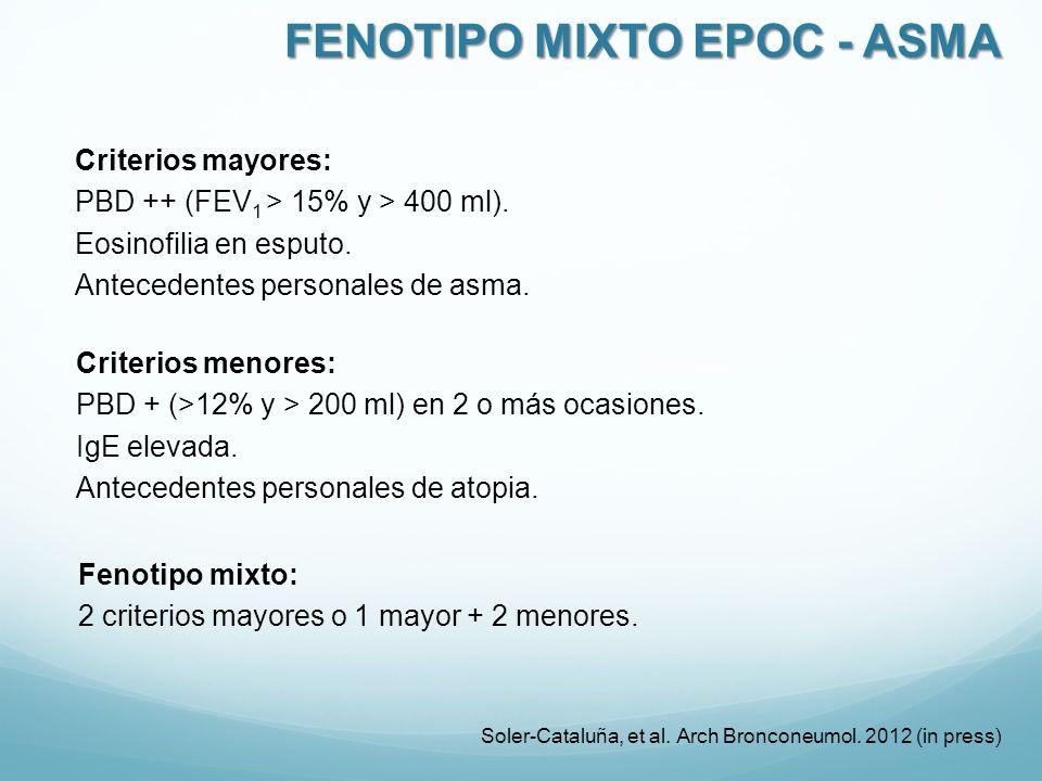 Criterios mayores: PBD ++ (FEV 1 > 15% y > 400 ml). Eosinofilia en esputo. Antecedentes personales de asma. Criterios menores: PBD + (>12% y > 200 ml)