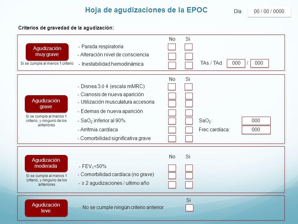 Criterios de gravedad de la agudización: - SaO 2 inferior al 90%SaO 2 : - Disnea 3 ó 4 (escala mMRC) NoSi - Utilización musculatura accesoria - Edemas
