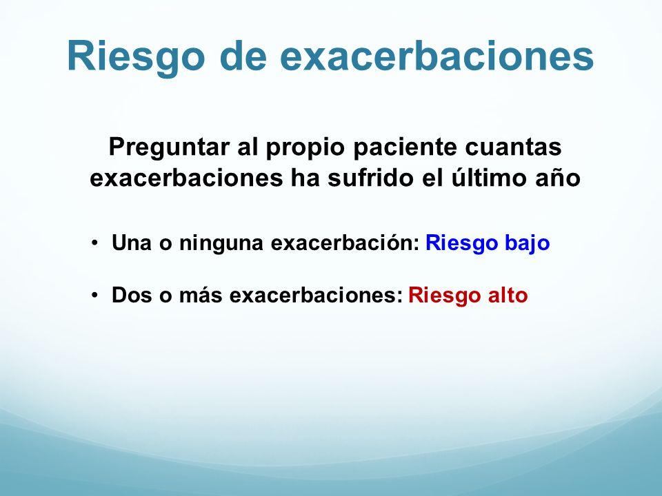 Riesgo de exacerbaciones Preguntar al propio paciente cuantas exacerbaciones ha sufrido el último año Una o ninguna exacerbación: Riesgo bajo Dos o má