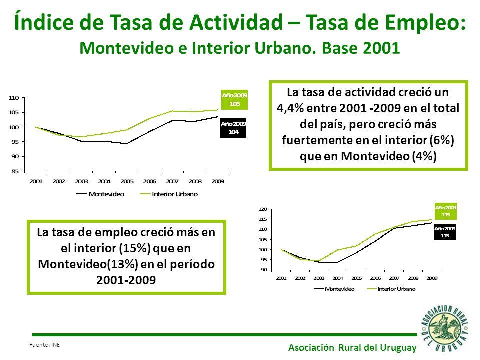 Índice de Tasa de Actividad – Tasa de Empleo: Montevideo e Interior Urbano. Base 2001 La tasa de actividad creció un 4,4% entre 2001 -2009 en el total