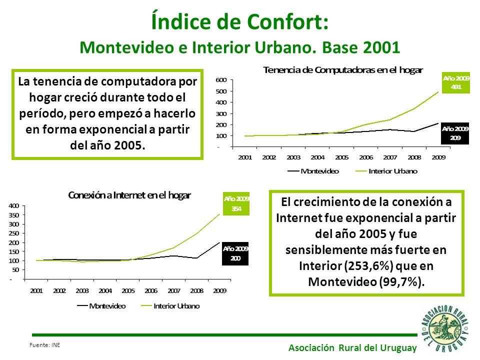 La tenencia de computadora por hogar creció durante todo el período, pero empezó a hacerlo en forma exponencial a partir del año 2005.