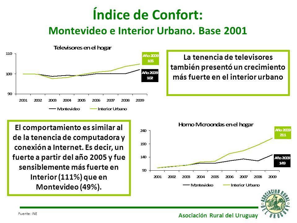 La tenencia de televisores también presentó un crecimiento más fuerte en el interior urbano El comportamiento es similar al de la tenencia de computadora y conexión a Internet.