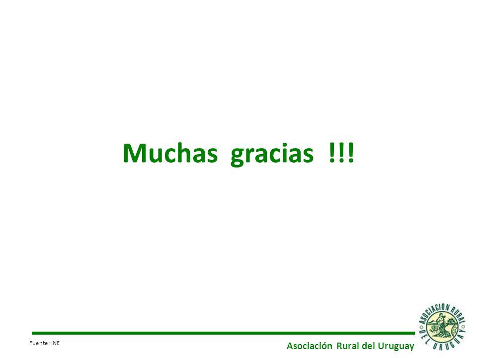 Muchas gracias !!! Asociación Rural del Uruguay Fuente: INE