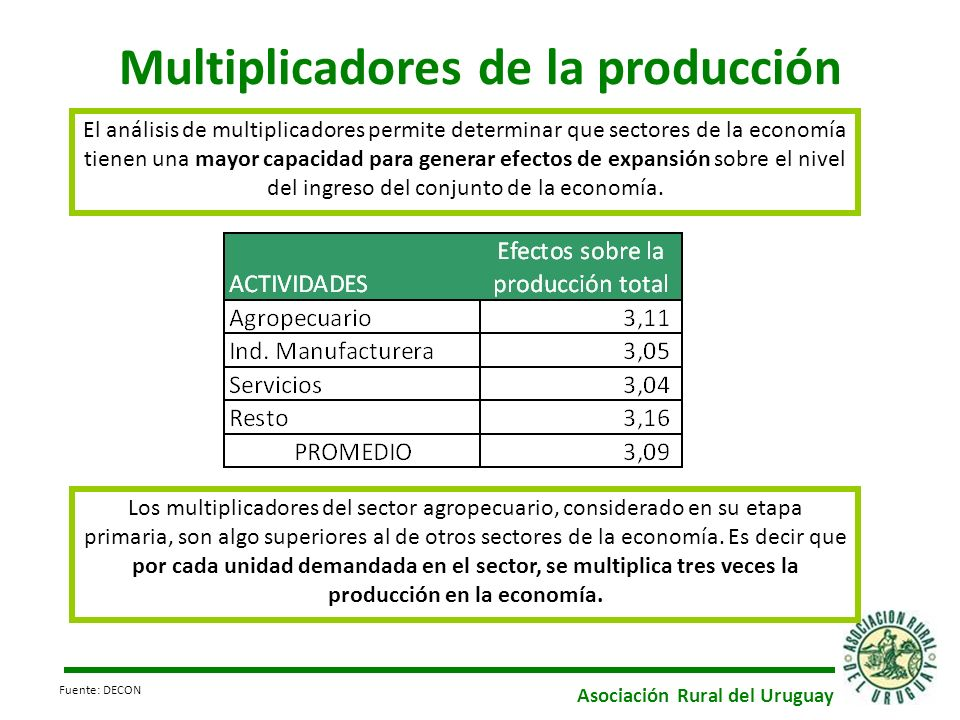 Multiplicadores de la producción El análisis de multiplicadores permite determinar que sectores de la economía tienen una mayor capacidad para generar efectos de expansión sobre el nivel del ingreso del conjunto de la economía.