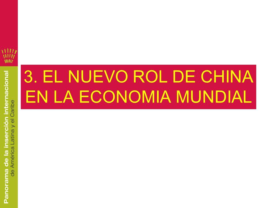 3. EL NUEVO ROL DE CHINA EN LA ECONOMIA MUNDIAL