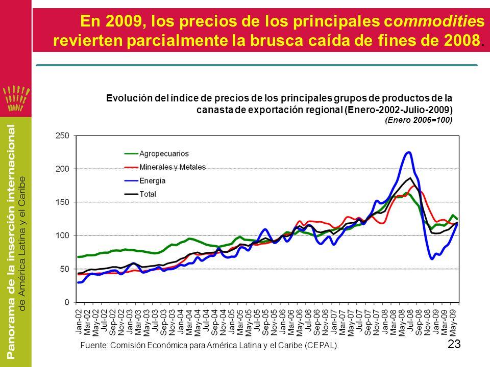 23 En 2009, los precios de los principales commodities revierten parcialmente la brusca caída de fines de 2008. Evolución del índice de precios de los