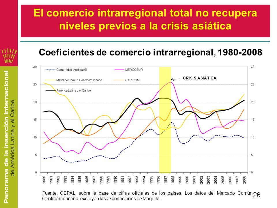 26 Fuente: CEPAL, sobre la base de cifras oficiales de los países. Los datos del Mercado Común Centroamericano excluyen las exportaciones de Maquila.