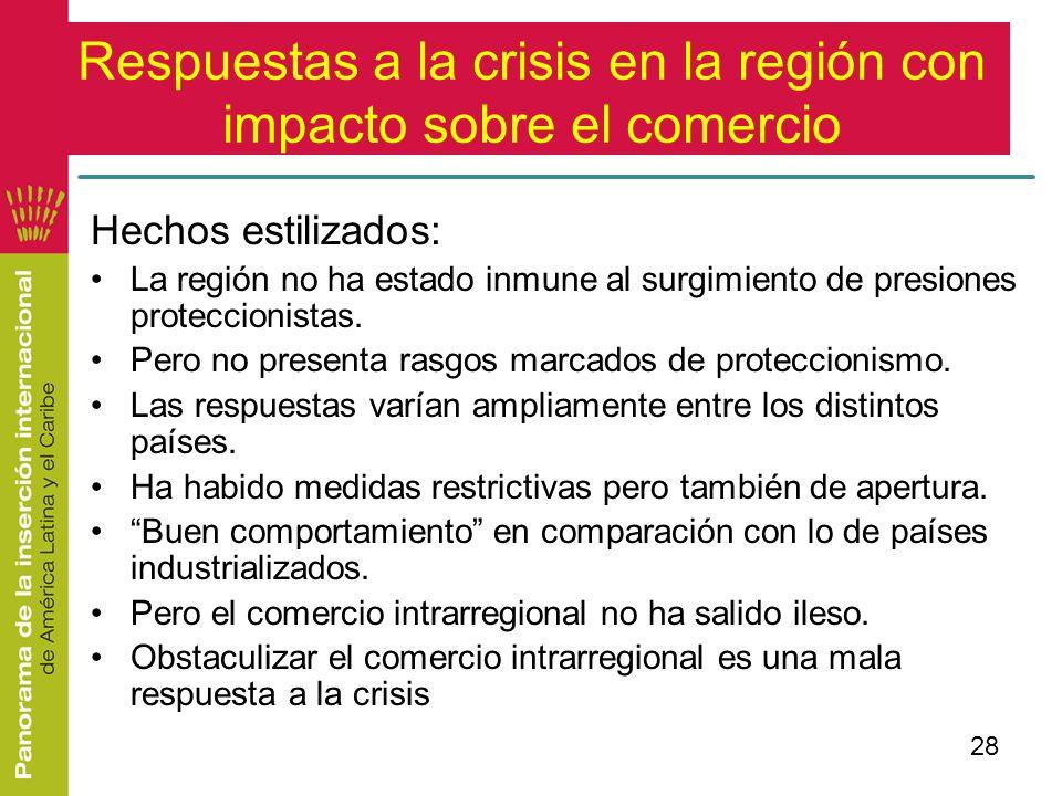 28 Respuestas a la crisis en la región con impacto sobre el comercio Hechos estilizados: La región no ha estado inmune al surgimiento de presiones pro