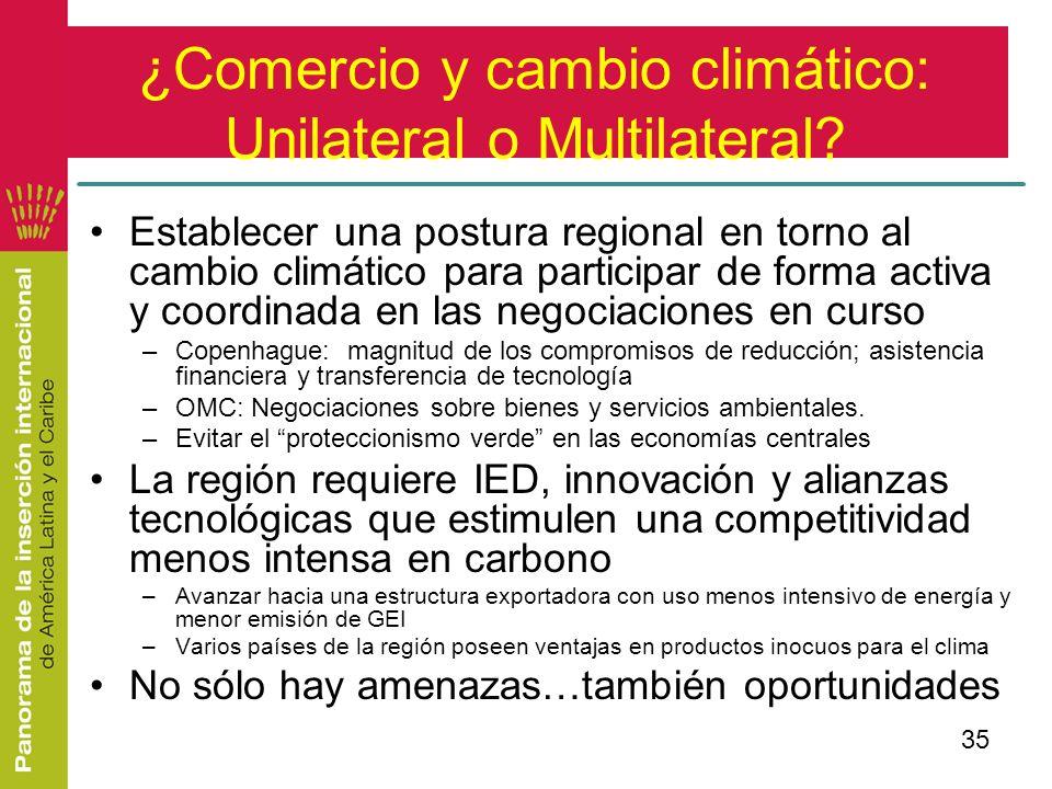 35 ¿Comercio y cambio climático: Unilateral o Multilateral? Establecer una postura regional en torno al cambio climático para participar de forma acti