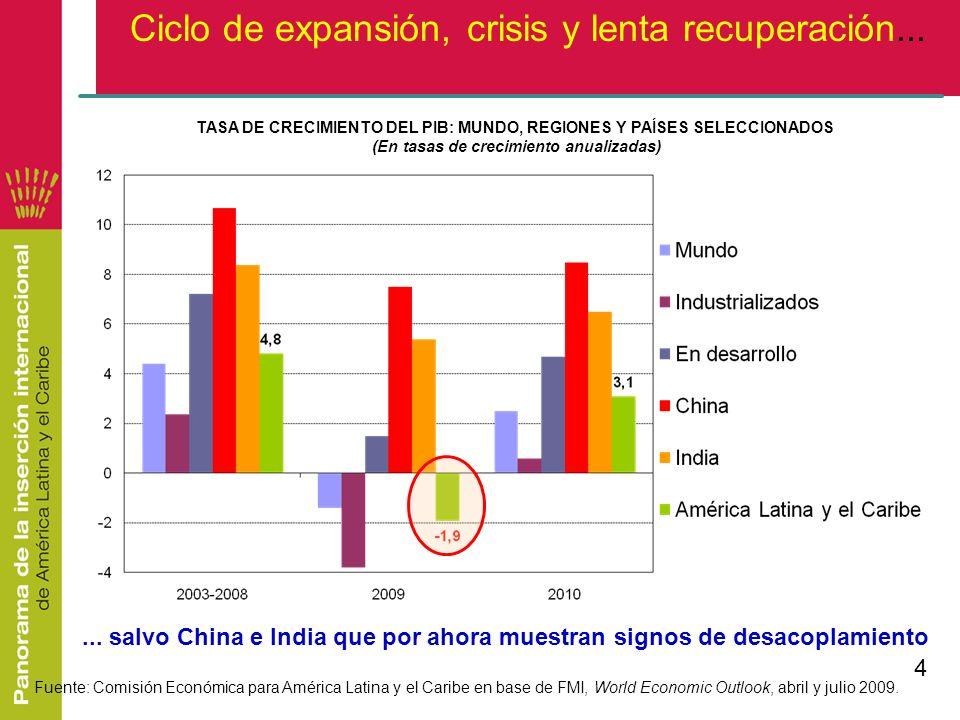 4 Ciclo de expansión, crisis y lenta recuperación... Fuente: Comisión Económica para América Latina y el Caribe en base de FMI, World Economic Outlook