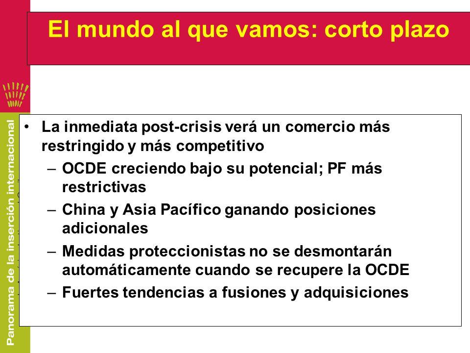 El mundo al que vamos: corto plazo La inmediata post-crisis verá un comercio más restringido y más competitivo –OCDE creciendo bajo su potencial; PF m