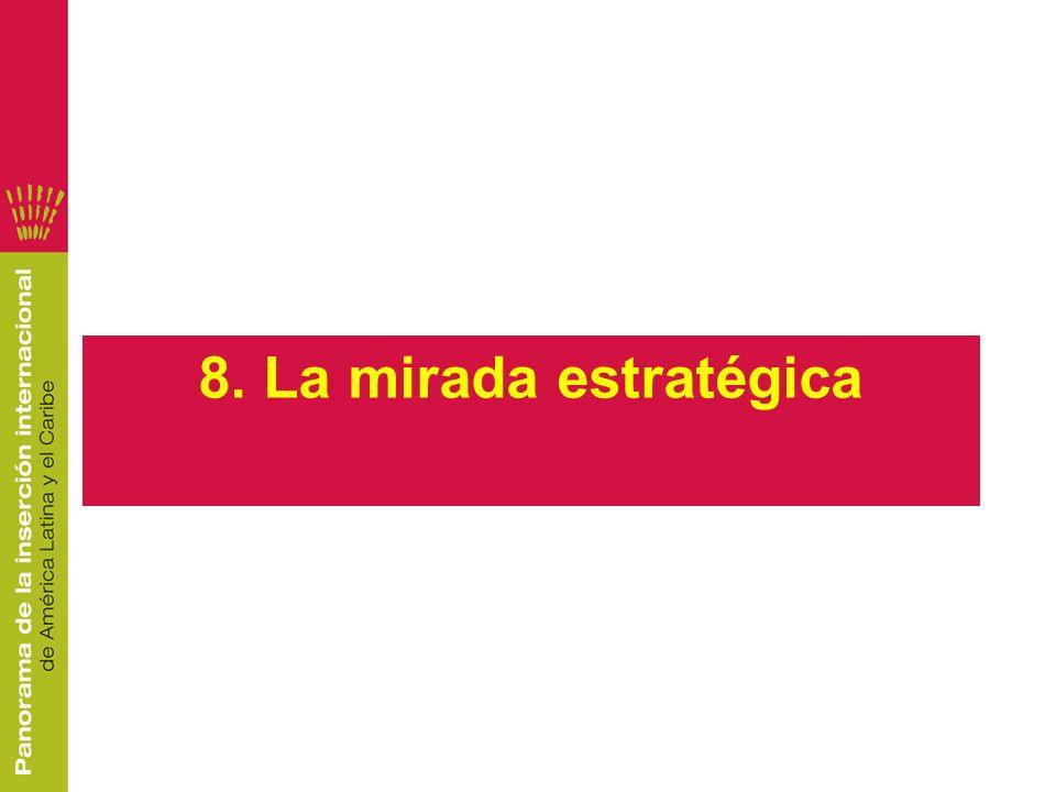 8. La mirada estratégica