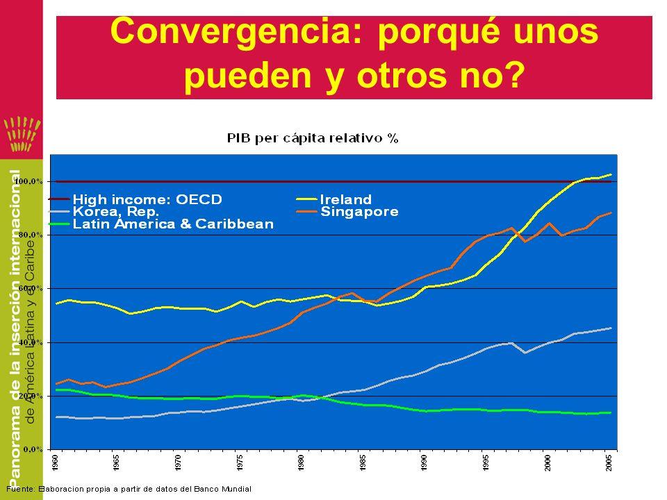 Convergencia: porqué unos pueden y otros no?