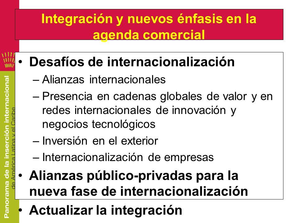 Integración y nuevos énfasis en la agenda comercial Desafíos de internacionalización –Alianzas internacionales –Presencia en cadenas globales de valor