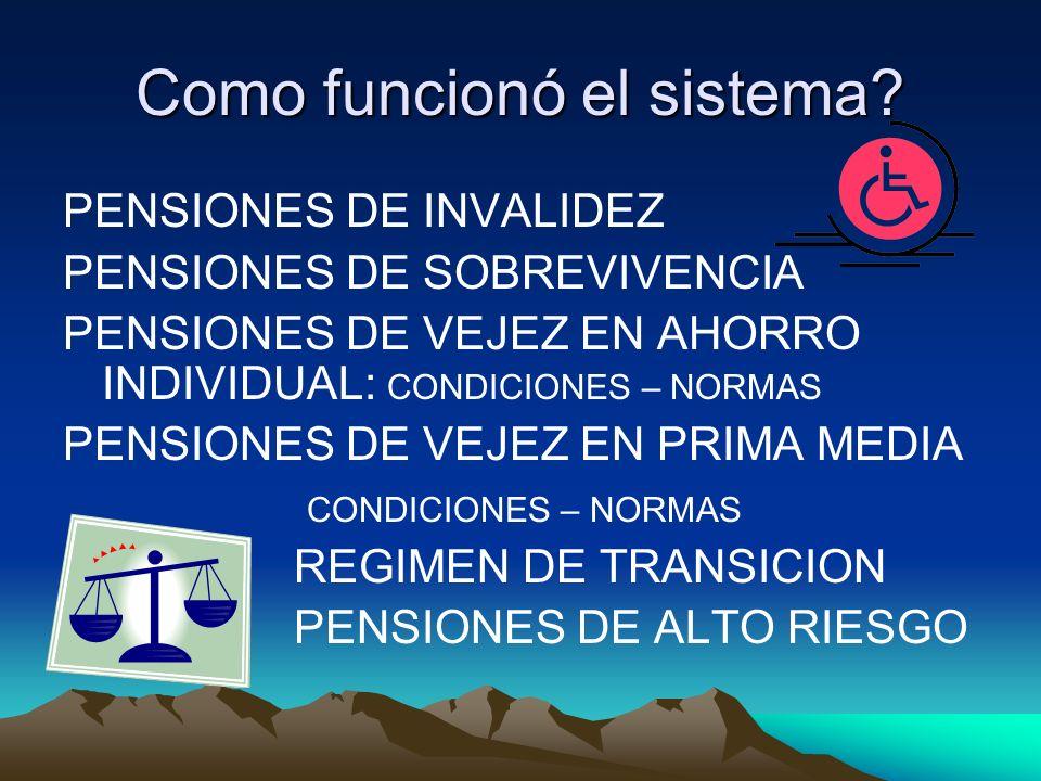 REGIMENES DEL SISTEMA REGIMEN DE PRIMA MEDIA CON PRESTACION DEFINIDA.REGIMEN DE PRIMA MEDIA CON PRESTACION DEFINIDA. SEGURO SOCIAL:SEGURO SOCIAL: Públ