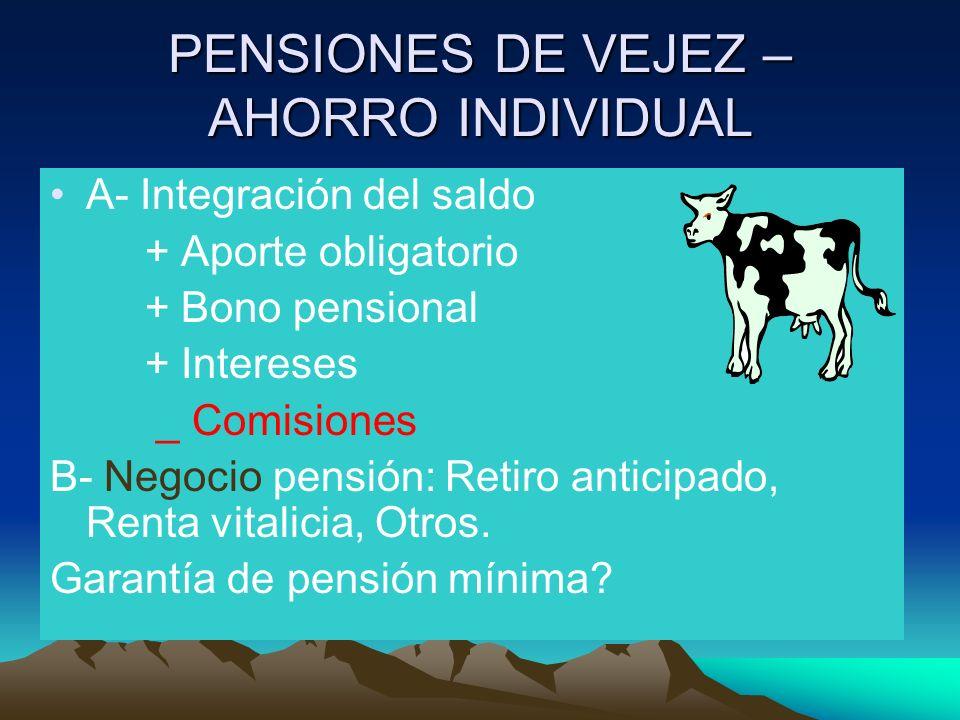 PENSION DE SOBREVIVENCIA Requisitos semanas cotizadas: -- enfermedad, -- accidente, -- menor 20 años de edad Monto Derechohabientes Tipos de pensiones