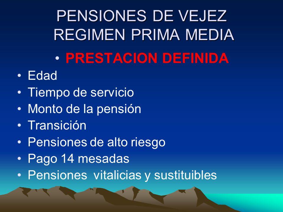 PENSIONES DE VEJEZ – AHORRO INDIVIDUAL A- Integración del saldo + Aporte obligatorio + Bono pensional + Intereses _ Comisiones B- Negocio pensión: Ret