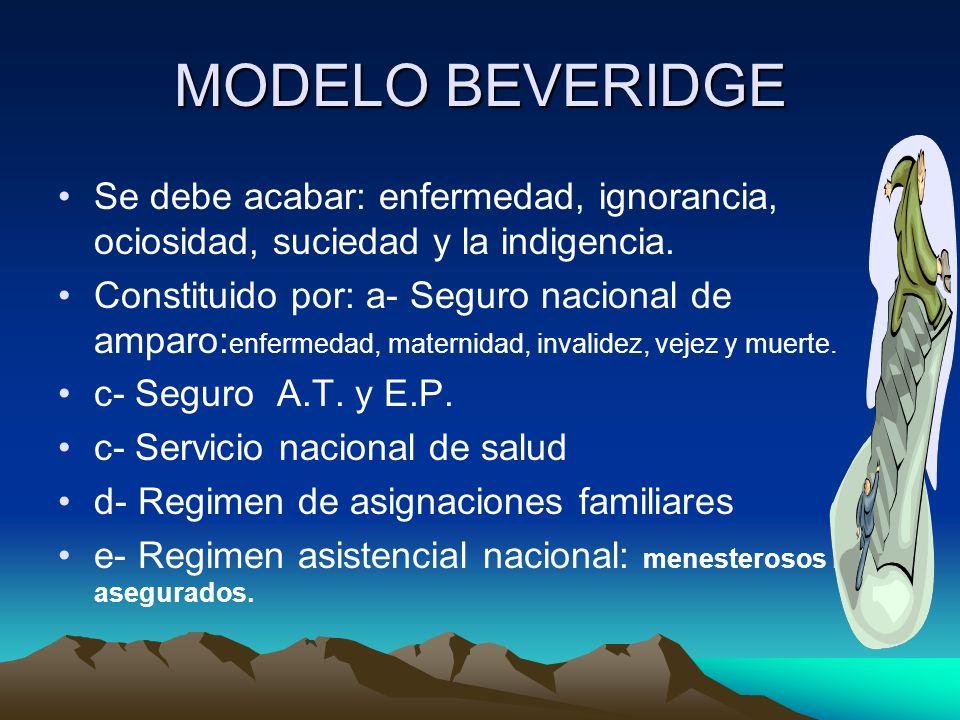 EDAD MODERNA APARICION DEL MAQUINISMO REVOLUCION INDUSTRIAL PROCEDIMIENTOS INDIFERENCIADOS DE GARANTIA: Ahorro privado, mutualidad, seguros privados,