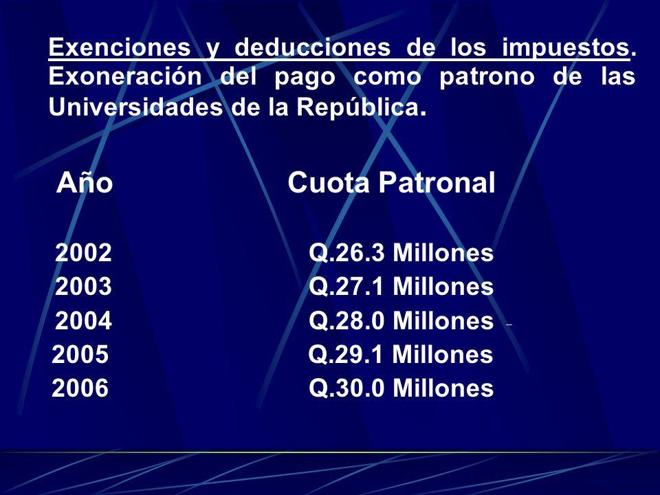 Exenciones y deducciones de los impuestos. Exoneración del pago como patrono de las Universidades de la República. AñoCuota Patronal 2002 Q.26.3 Millo