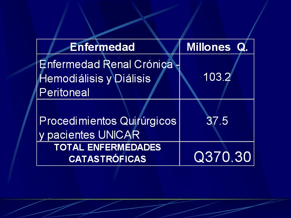 Servicios Contratados AñosGastos Ejecutados Porcentaje de Incremento 2000Q.