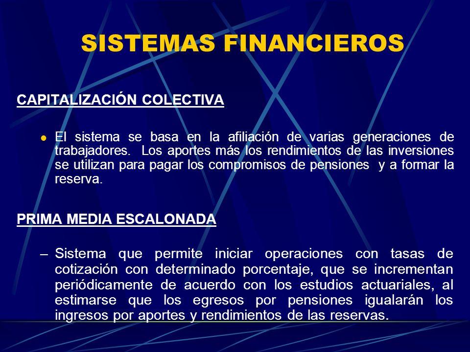 SISTEMAS FINANCIEROS CAPITALIZACIÓN COLECTIVA El sistema se basa en la afiliación de varias generaciones de trabajadores. Los aportes más los rendimie