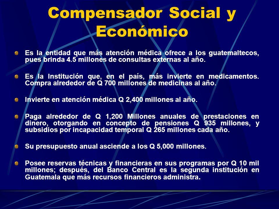 Compensador Social y Económico Es la entidad que más atención médica ofrece a los guatemaltecos, pues brinda 4.5 millones de consultas externas al año