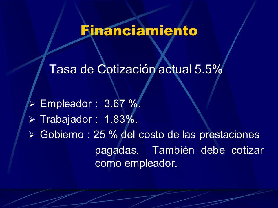 Financiamiento Tasa de Cotización actual 5.5% Empleador : 3.67 %. Trabajador : 1.83%. Gobierno : 25 % del costo de las prestaciones pagadas. También d