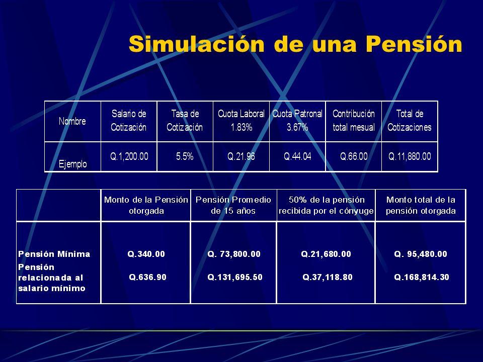 Simulación de una Pensión