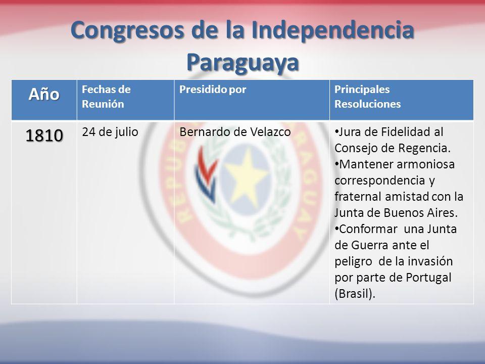 Congresos de la Independencia Paraguaya Año Fechas de Reunión Presidido porPrincipales Resoluciones 1810 24 de julioBernardo de Velazco Jura de Fidelidad al Consejo de Regencia.